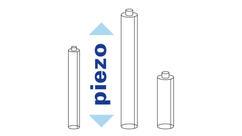Properties of Piezo Actuators