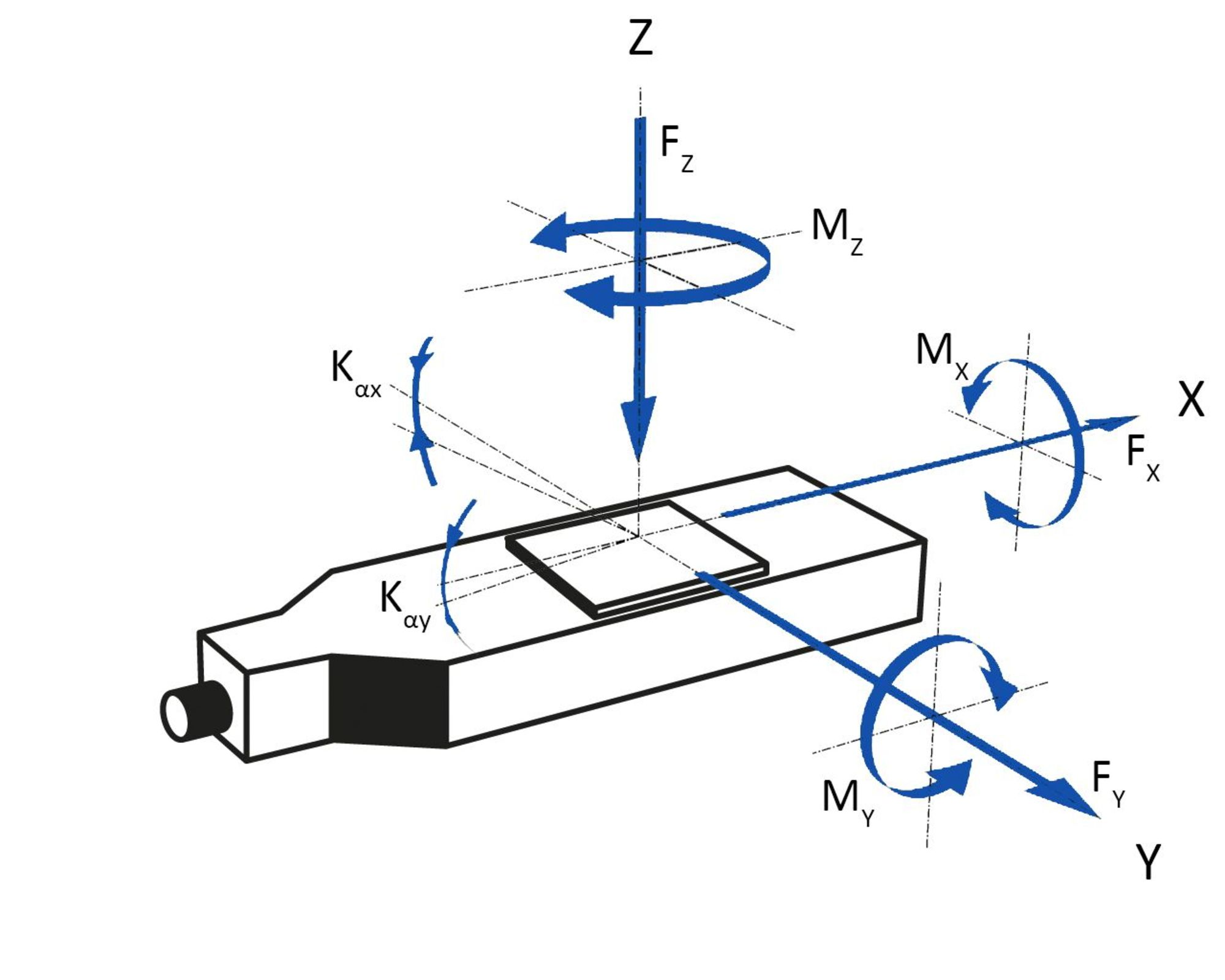 Csm Linear Stage Vectors Drawing B Cef on Light Switches Types