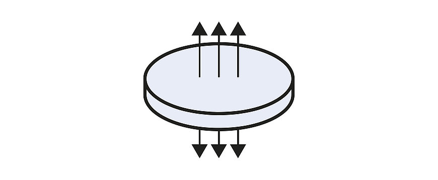 Displacement of piezoelectric discs, thickness oscillation