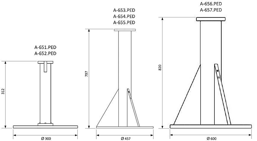 A-65x.PED, dimensions in mm